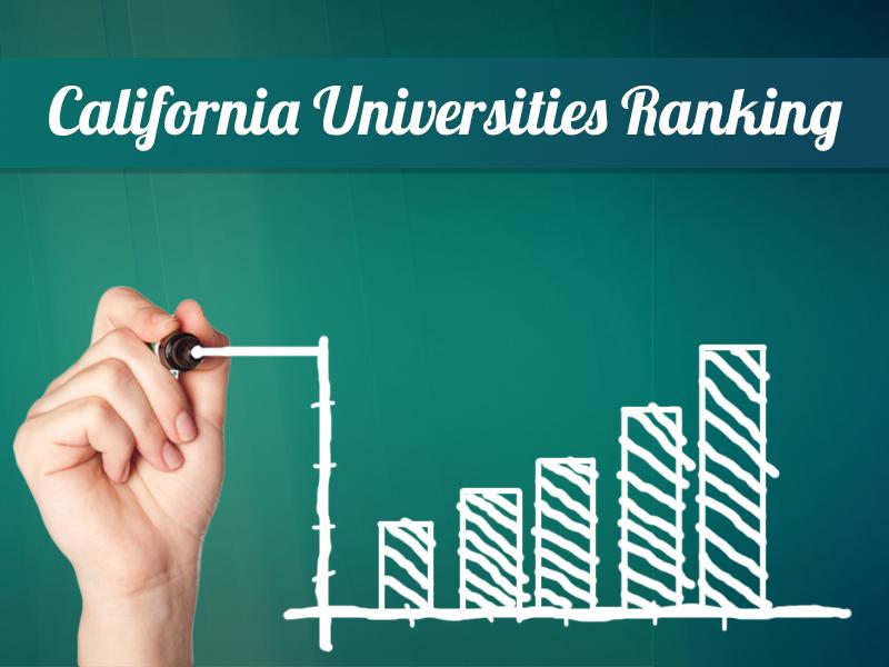 California Universities Ranking